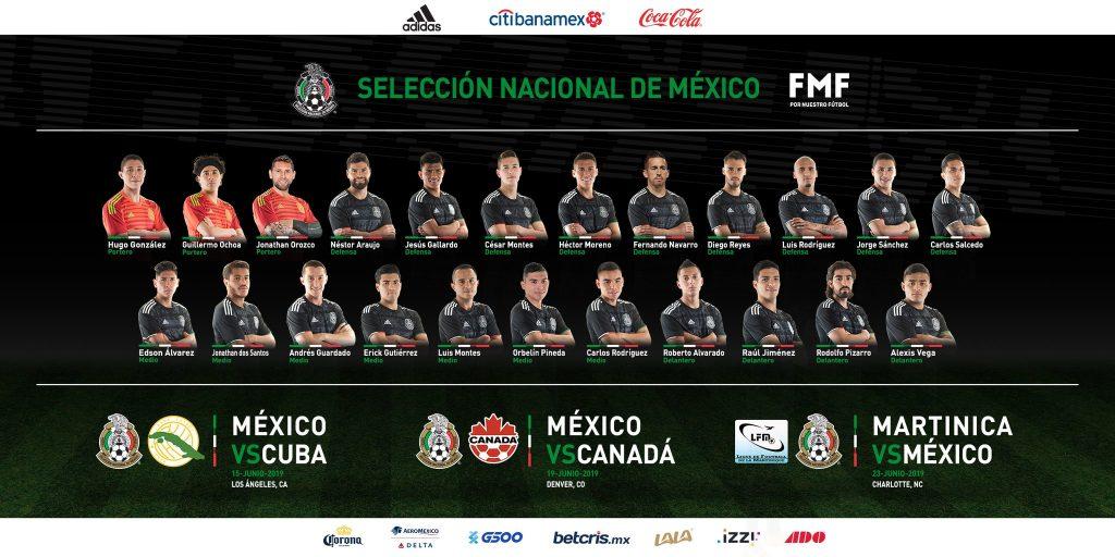 Convocatoria de México para Copa Oro 2019